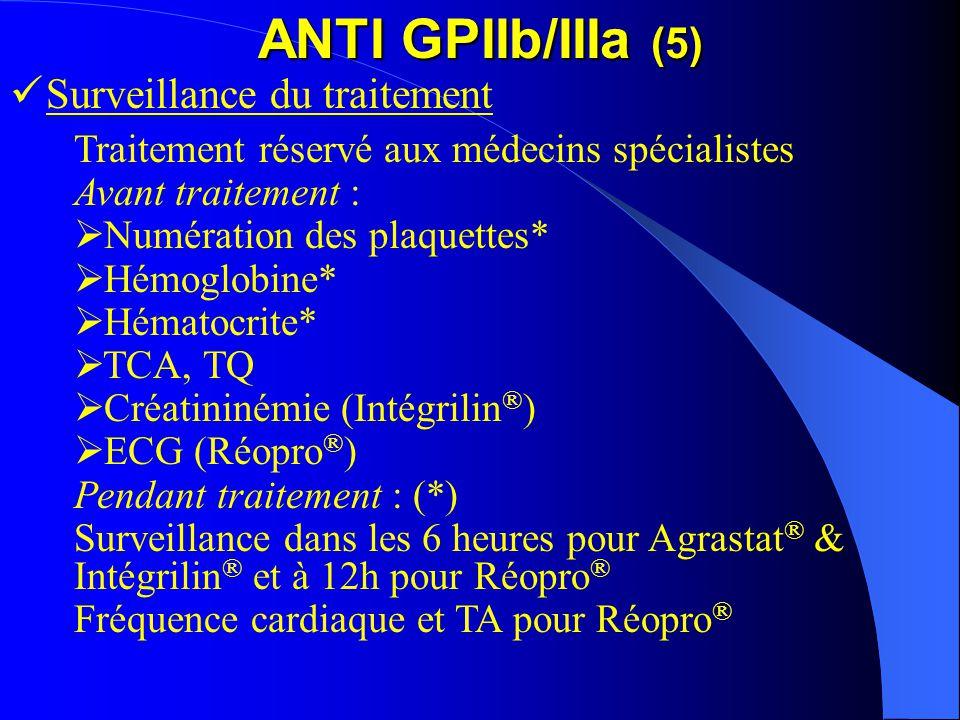 ANTI GPIIb/IIIa (5) Surveillance du traitement