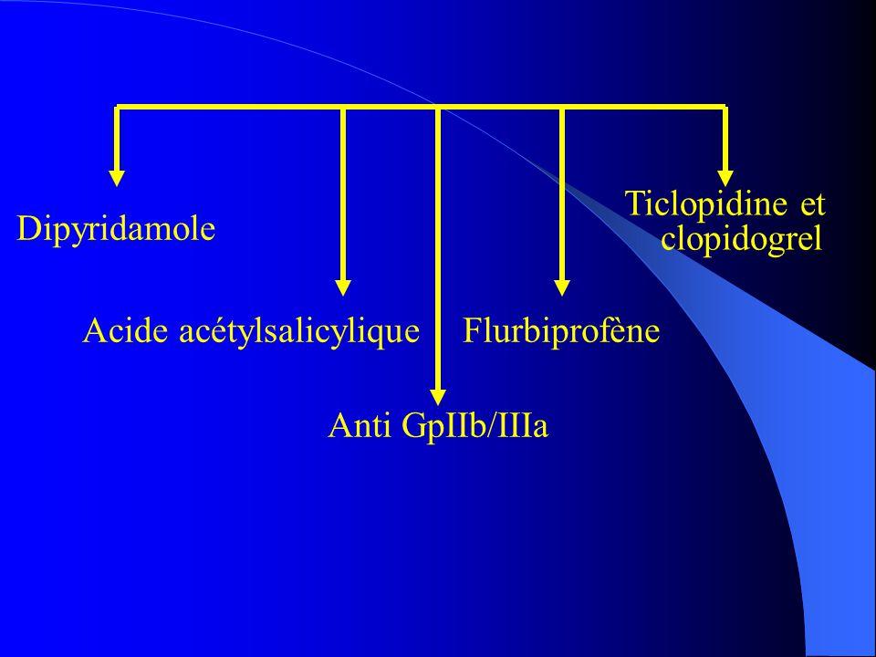 Ticlopidine et clopidogrel