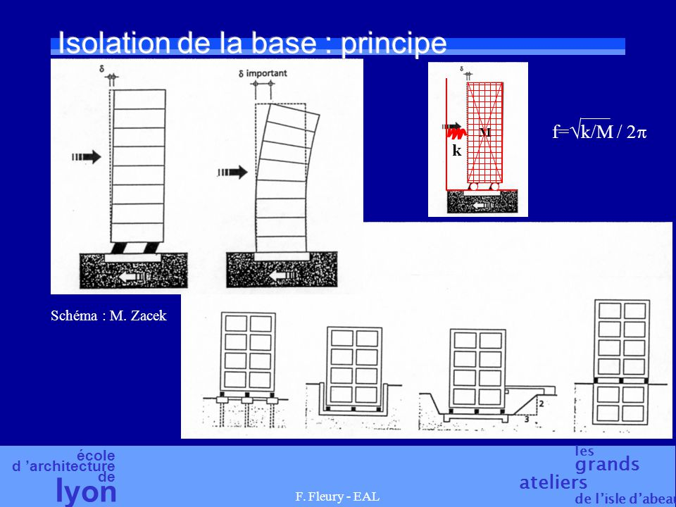 Isolation de la base : principe