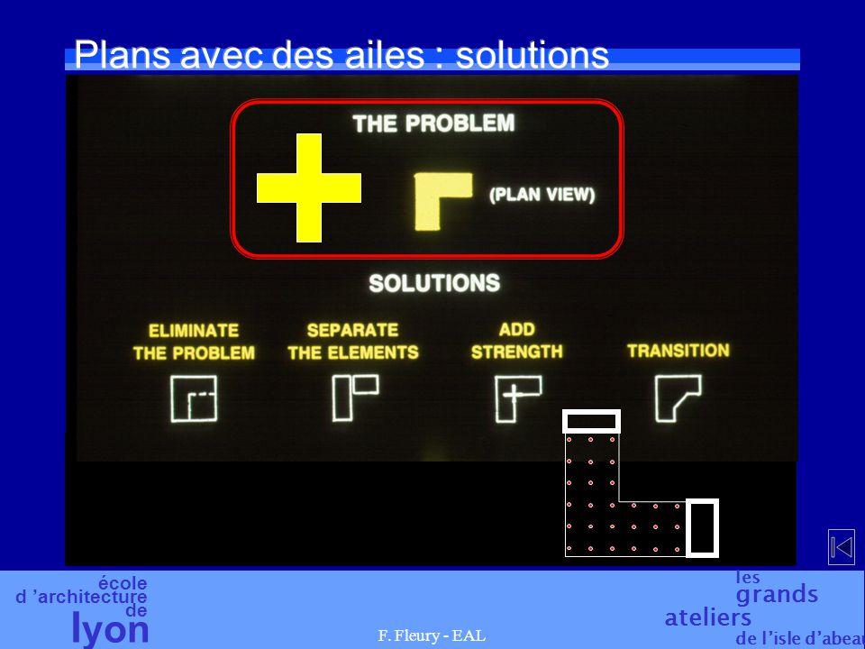 Plans avec des ailes : solutions