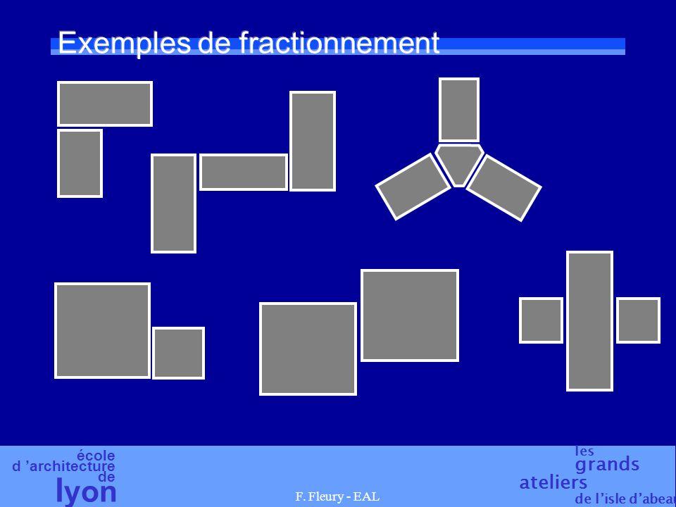 Exemples de fractionnement