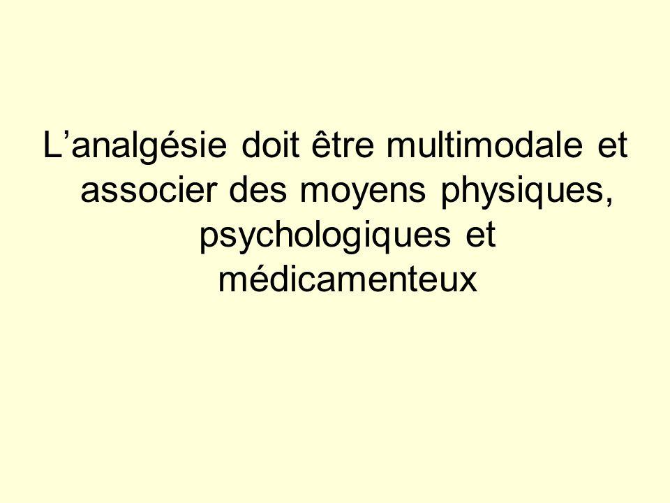 L'analgésie doit être multimodale et associer des moyens physiques, psychologiques et médicamenteux