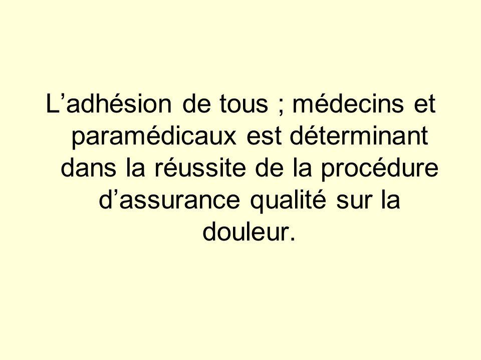 L'adhésion de tous ; médecins et paramédicaux est déterminant dans la réussite de la procédure d'assurance qualité sur la douleur.