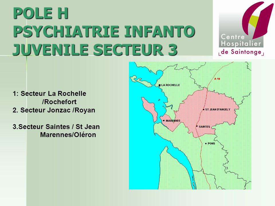 POLE H PSYCHIATRIE INFANTO JUVENILE SECTEUR 3