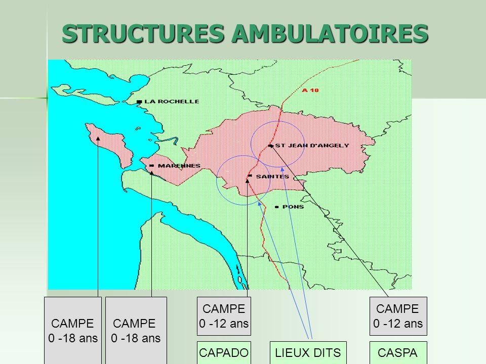 STRUCTURES AMBULATOIRES