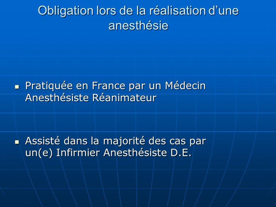 Obligation lors de la réalisation d'une anesthésie