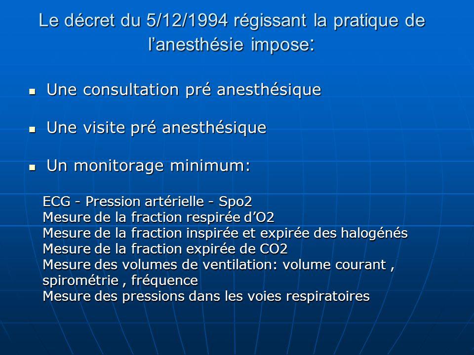 Le décret du 5/12/1994 régissant la pratique de l'anesthésie impose: