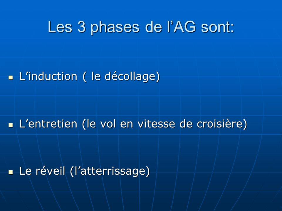 Les 3 phases de l'AG sont: