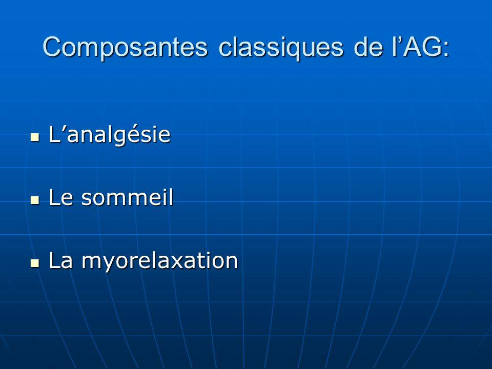 Composantes classiques de l'AG: