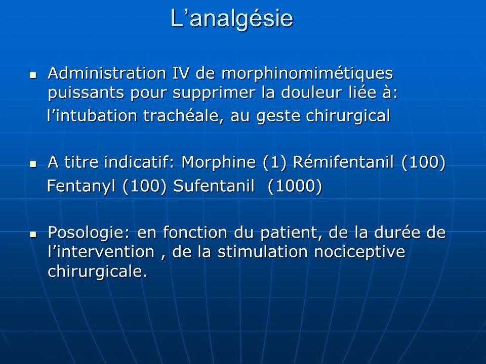 L'analgésie Administration IV de morphinomimétiques puissants pour supprimer la douleur liée à: l'intubation trachéale, au geste chirurgical.