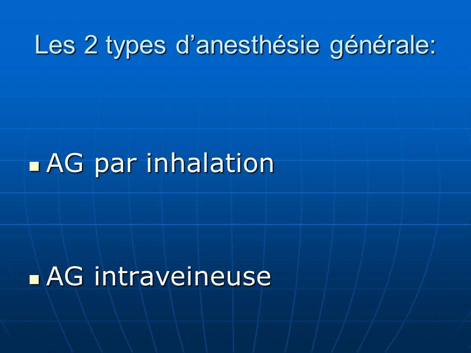 Les 2 types d'anesthésie générale:
