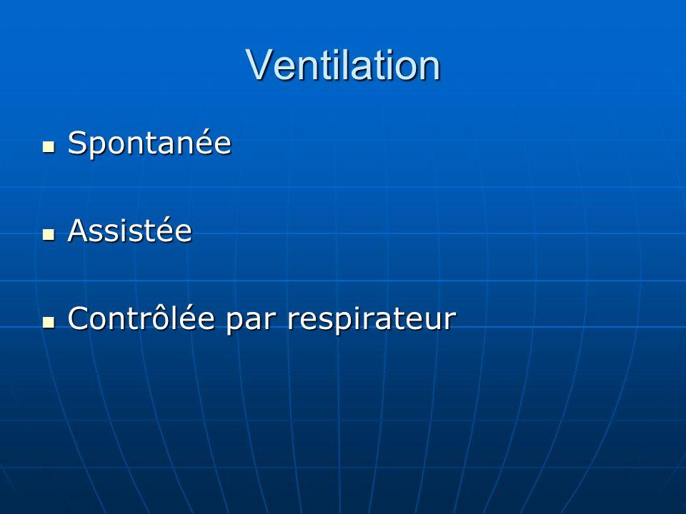 Ventilation Spontanée Assistée Contrôlée par respirateur