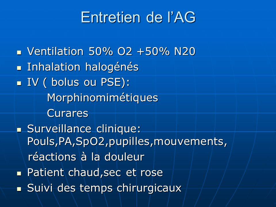 Entretien de l'AG Ventilation 50% O2 +50% N20 Inhalation halogénés