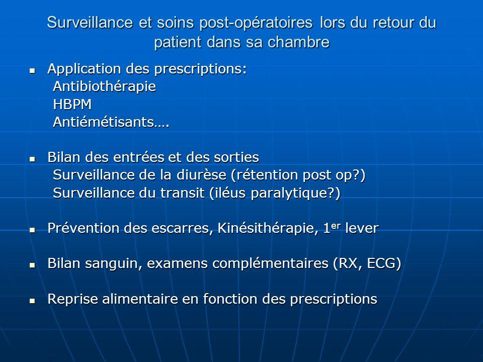 Surveillance et soins post-opératoires lors du retour du patient dans sa chambre