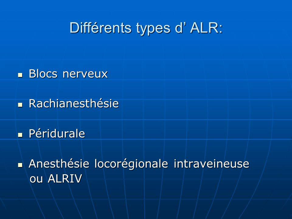 Différents types d' ALR: