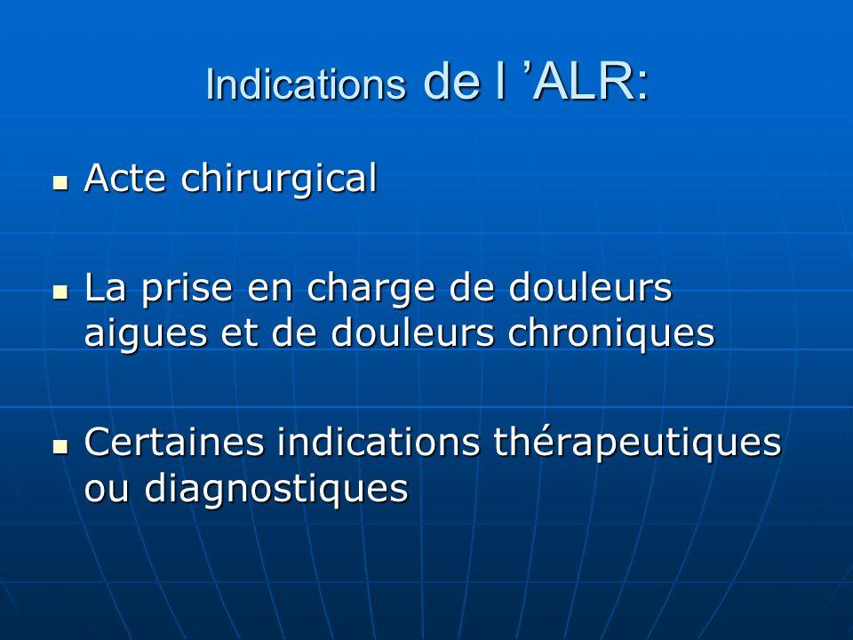 Indications de l 'ALR: Acte chirurgical
