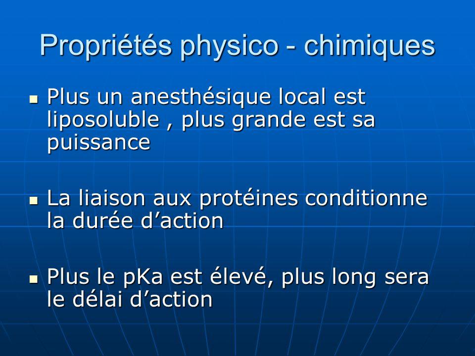 Propriétés physico - chimiques