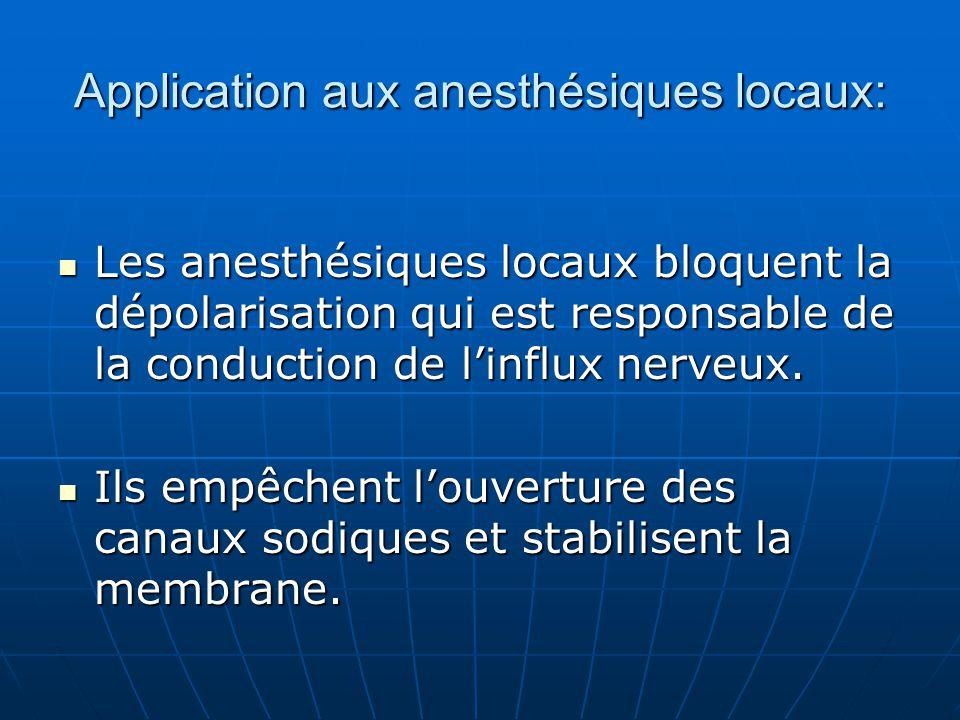 Application aux anesthésiques locaux: