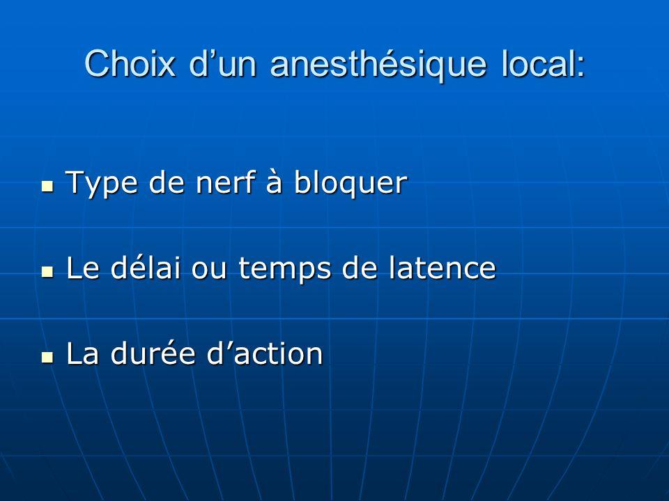 Choix d'un anesthésique local: