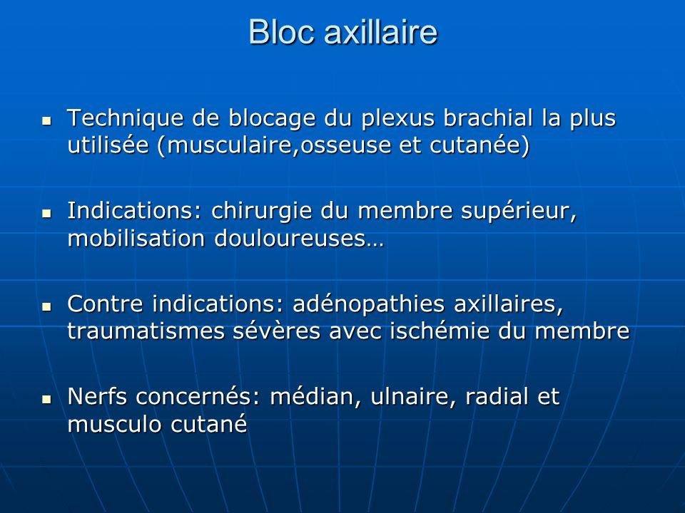 Bloc axillaire Technique de blocage du plexus brachial la plus utilisée (musculaire,osseuse et cutanée)