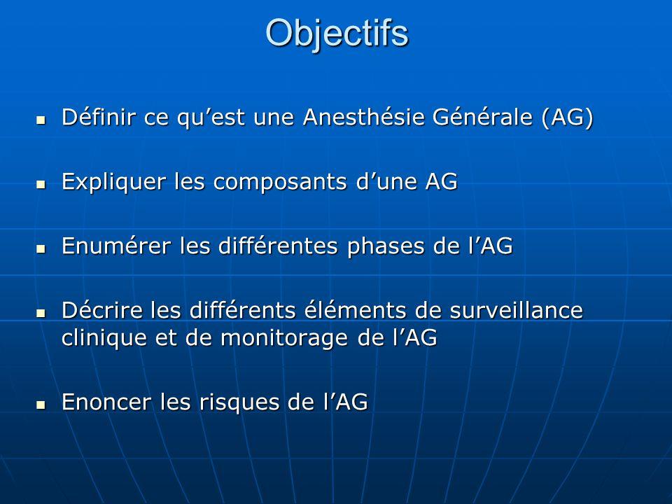 Objectifs Définir ce qu'est une Anesthésie Générale (AG)