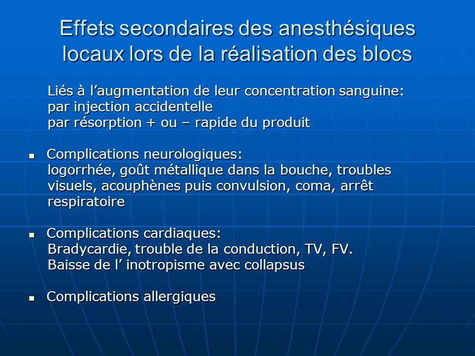 Effets secondaires des anesthésiques locaux lors de la réalisation des blocs