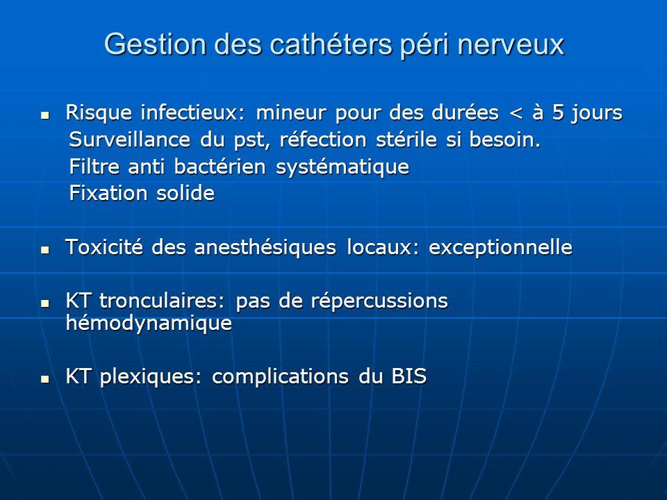 Gestion des cathéters péri nerveux