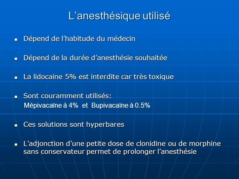 L'anesthésique utilisé