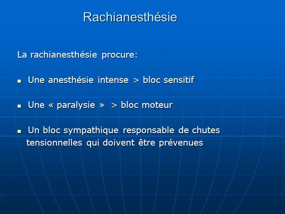 Rachianesthésie La rachianesthésie procure: