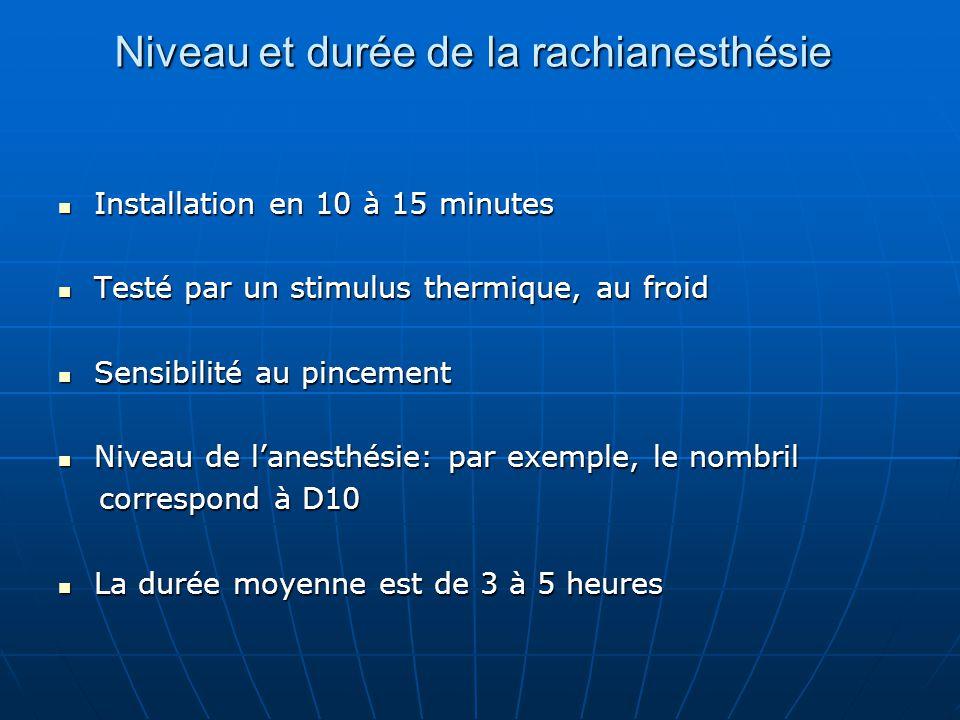 Niveau et durée de la rachianesthésie