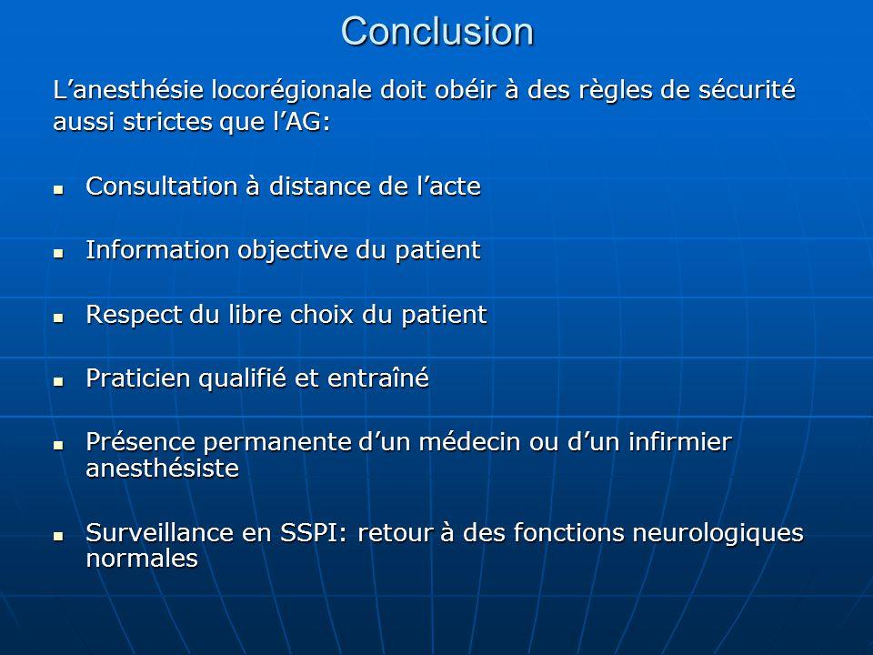 Conclusion L'anesthésie locorégionale doit obéir à des règles de sécurité. aussi strictes que l'AG: