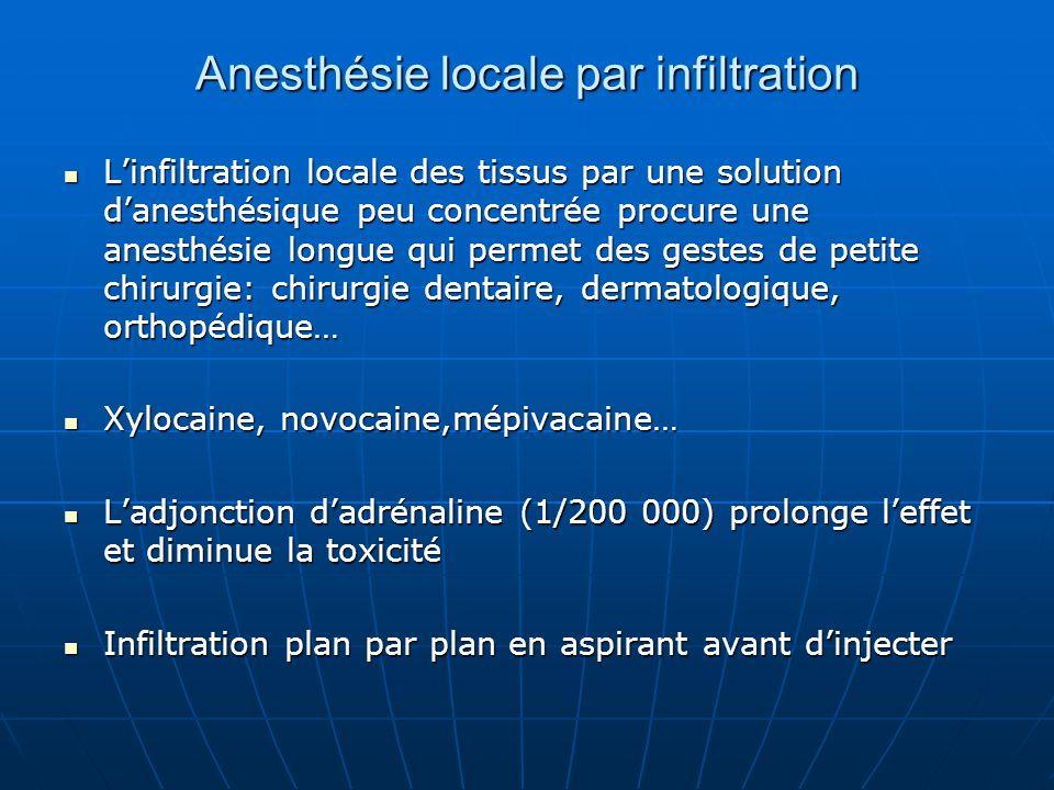 Anesthésie locale par infiltration