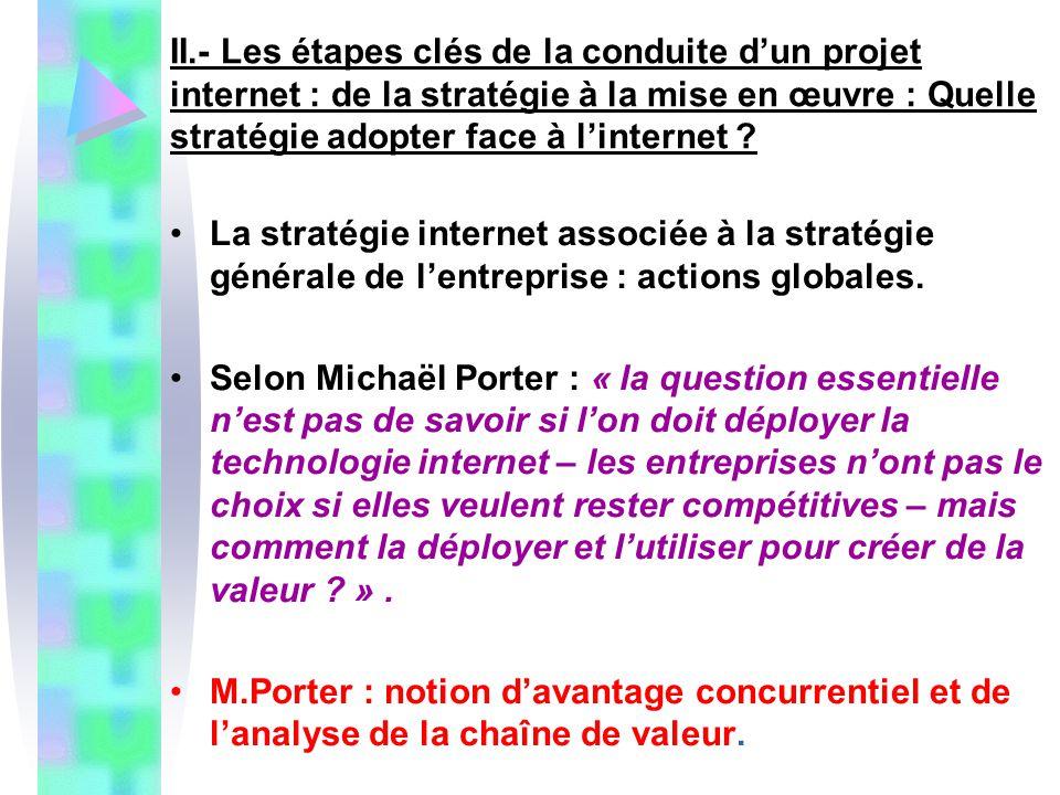 II.- Les étapes clés de la conduite d'un projet internet : de la stratégie à la mise en œuvre : Quelle stratégie adopter face à l'internet