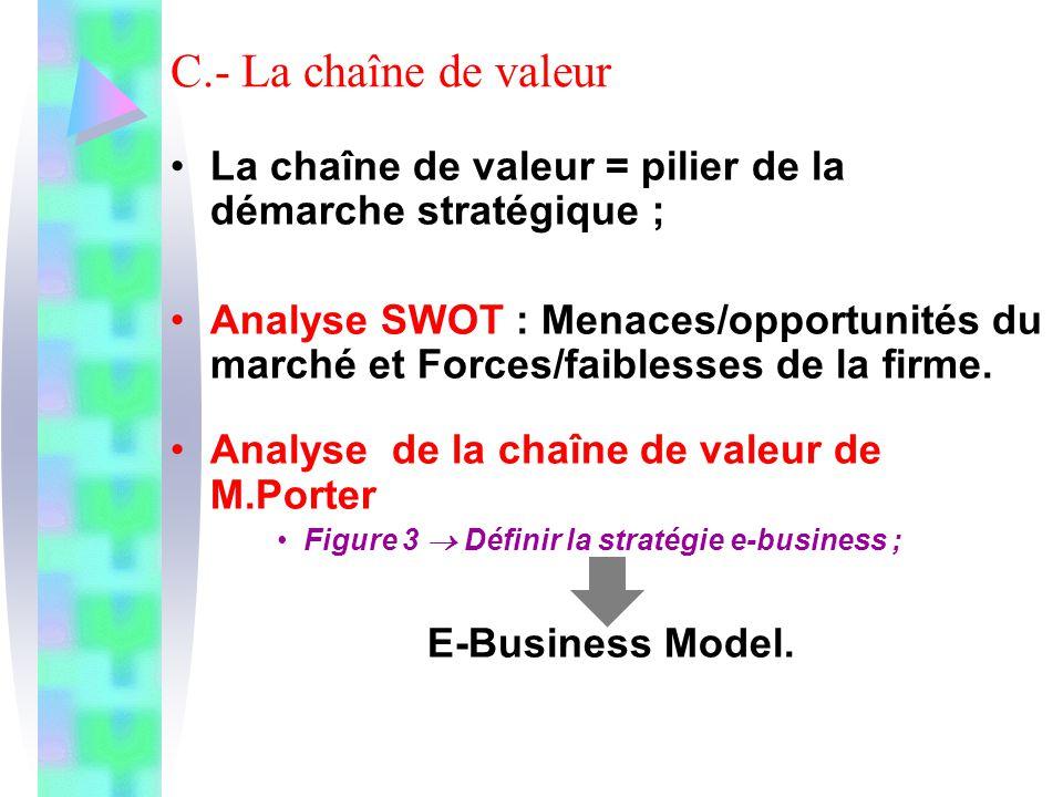 C.- La chaîne de valeur La chaîne de valeur = pilier de la démarche stratégique ;