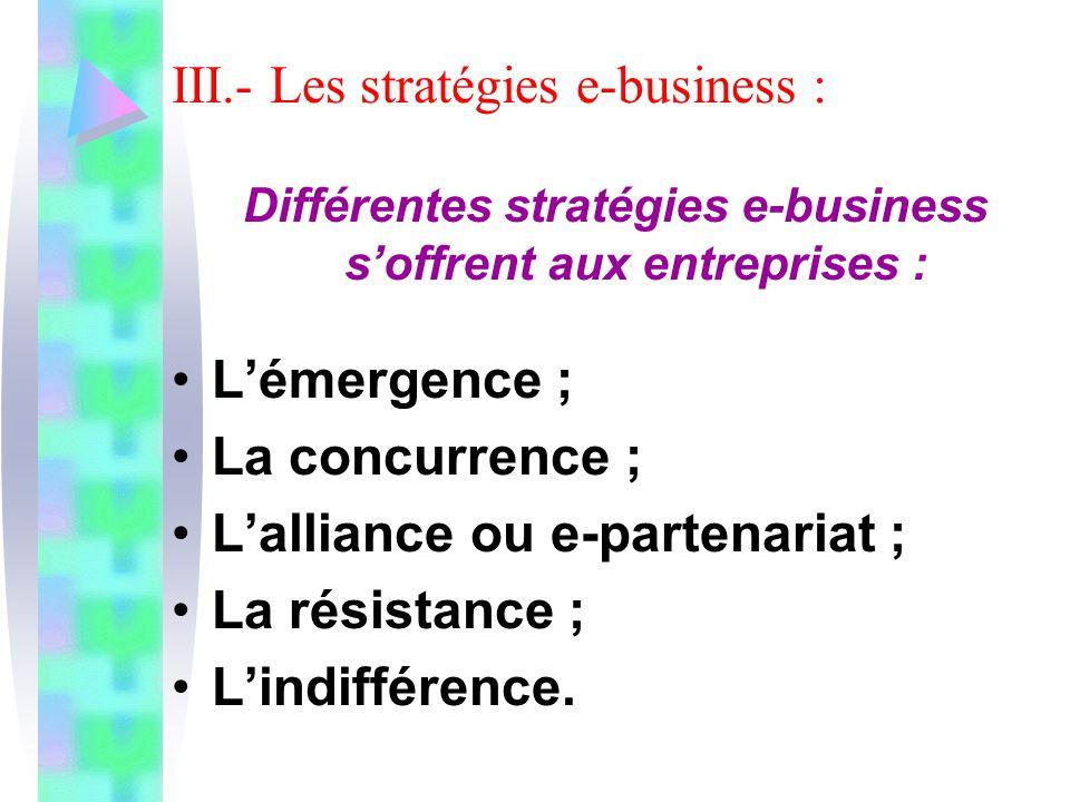 III.- Les stratégies e-business :