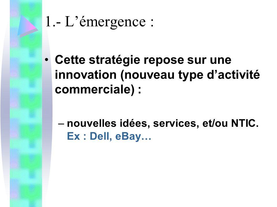 1.- L'émergence : Cette stratégie repose sur une innovation (nouveau type d'activité commerciale) :