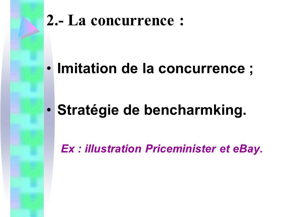 2.- La concurrence : Imitation de la concurrence ;