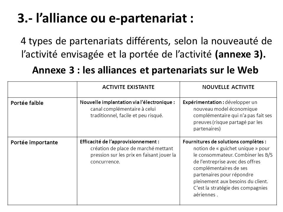 3.- l'alliance ou e-partenariat :