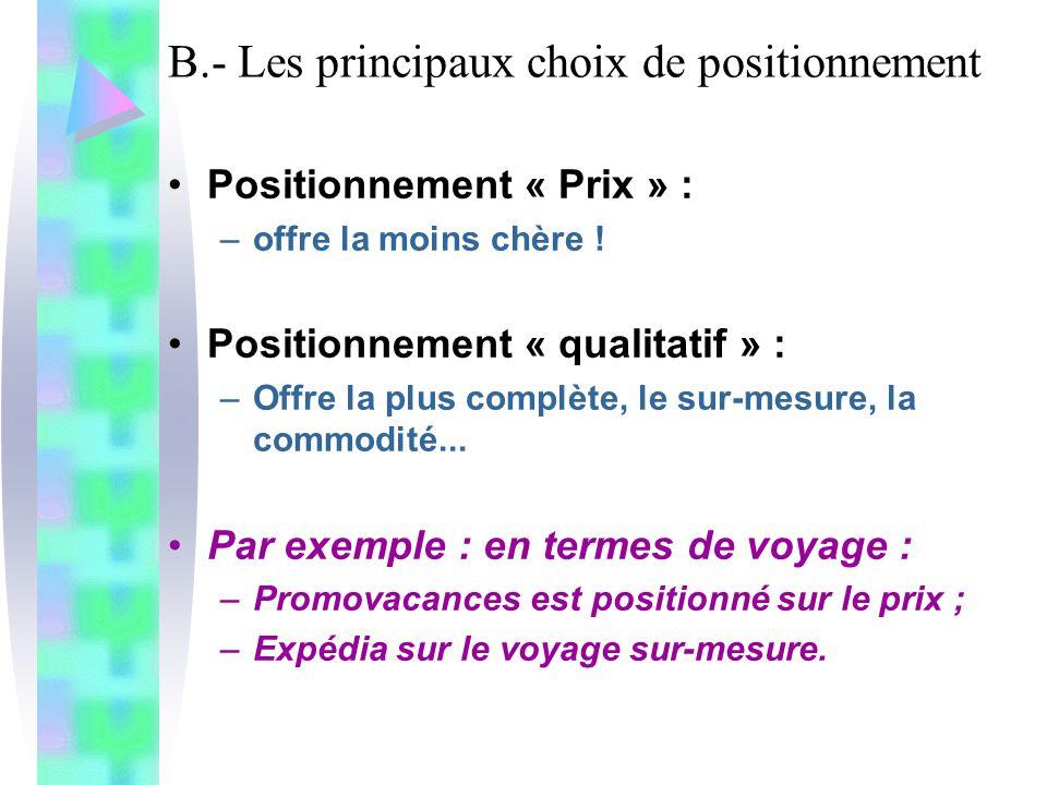 B.- Les principaux choix de positionnement