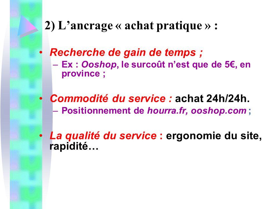 2) L'ancrage « achat pratique » :