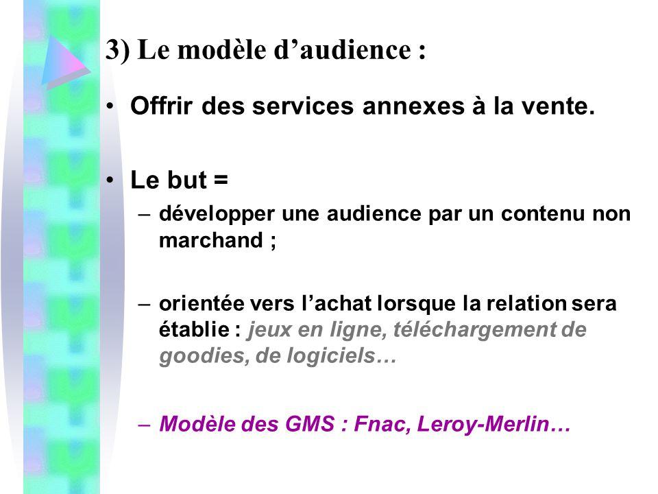 3) Le modèle d'audience :