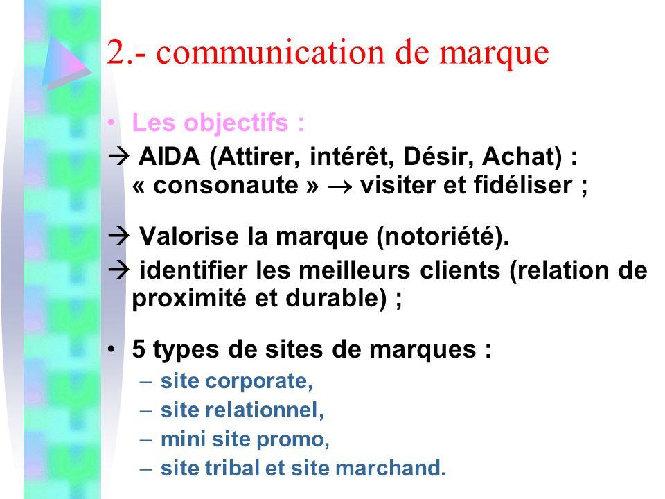 2.- communication de marque