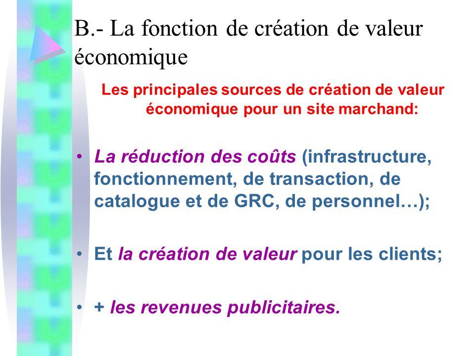 B.- La fonction de création de valeur économique