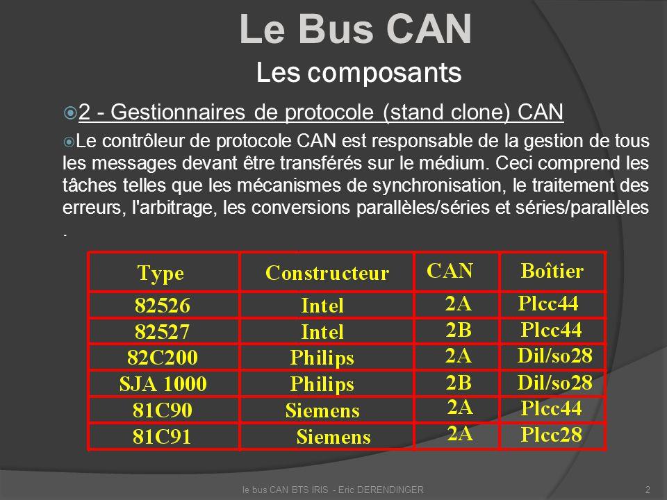 le bus CAN BTS IRIS - Eric DERENDINGER