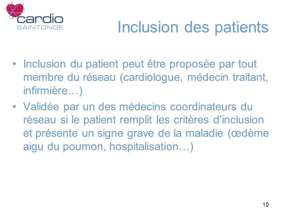 Inclusion des patients