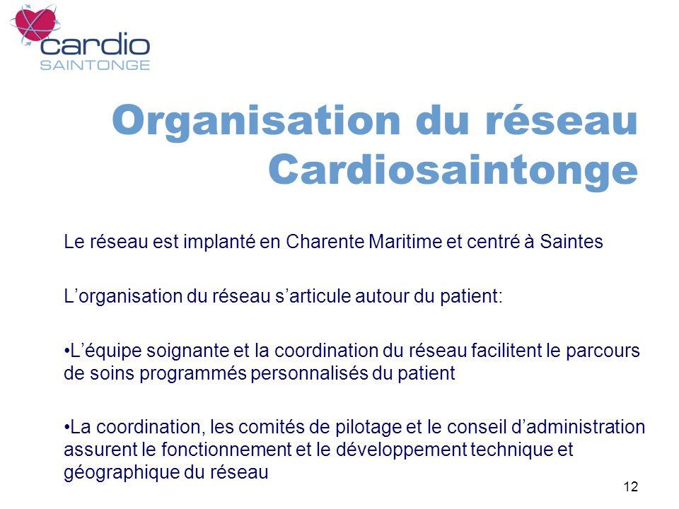 Organisation du réseau Cardiosaintonge