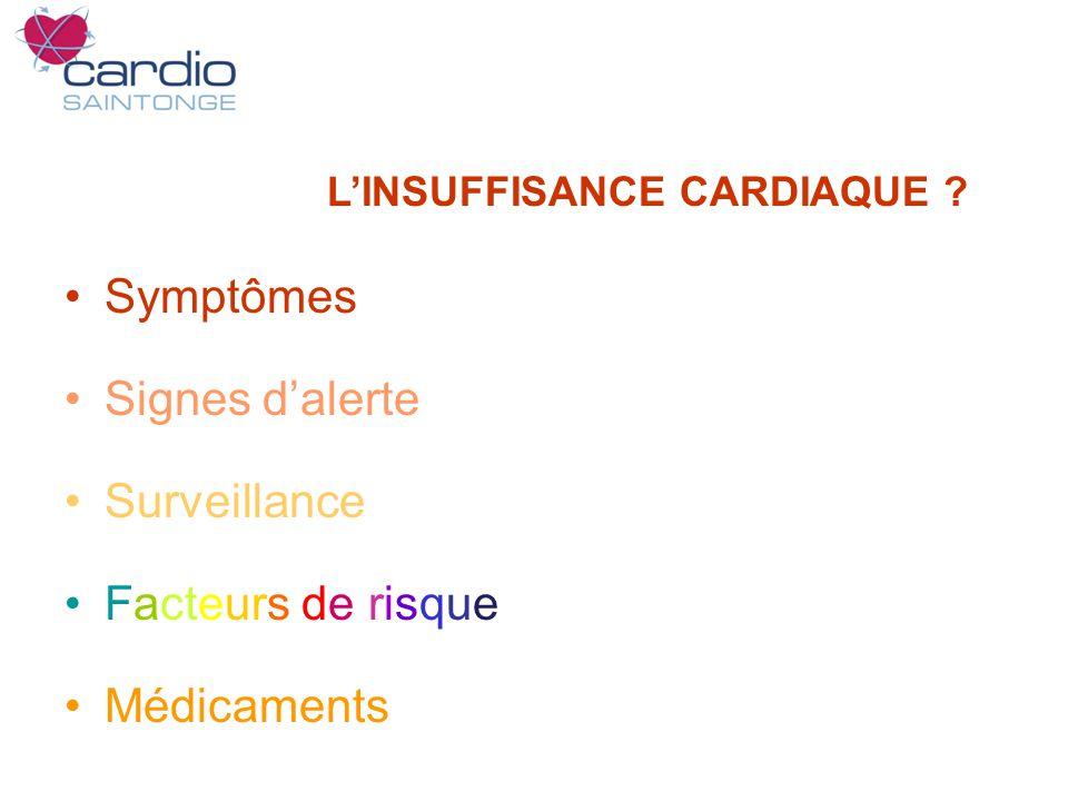 Symptômes Signes d'alerte Surveillance Facteurs de risque Médicaments