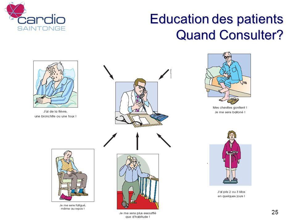 Education des patients Quand Consulter