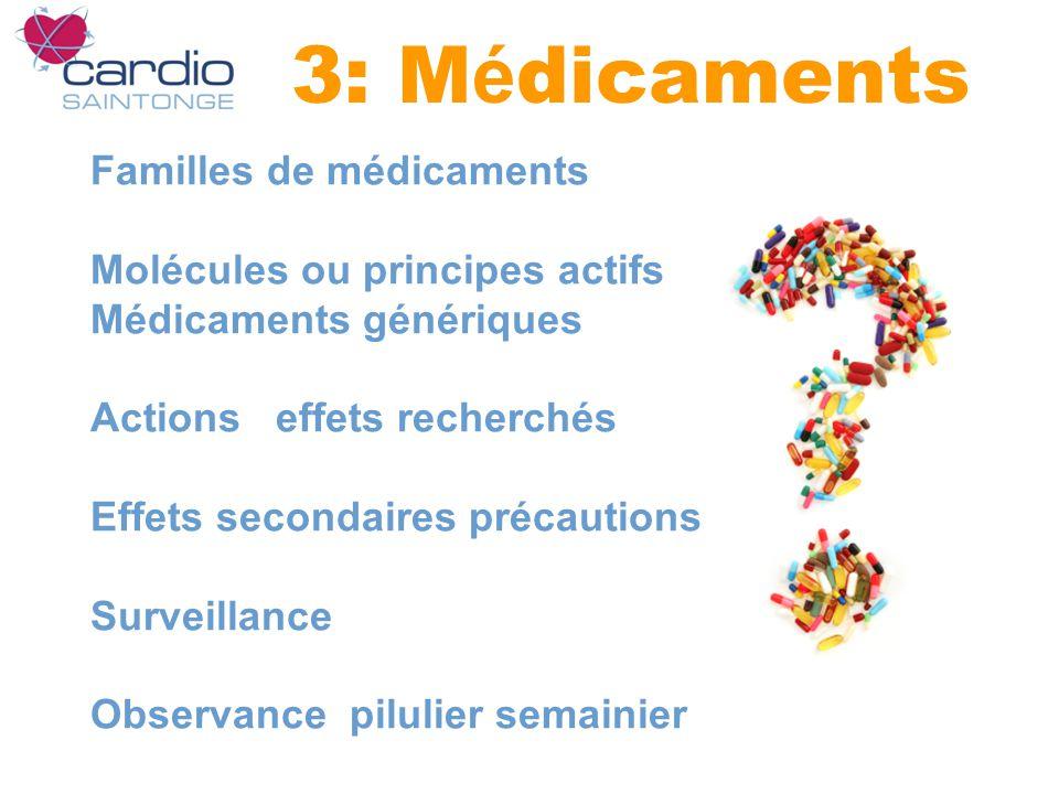 3: Médicaments