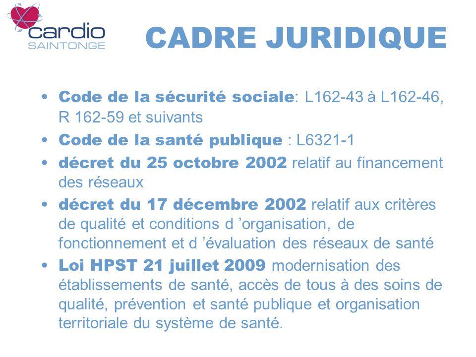 CADRE JURIDIQUE Code de la sécurité sociale: L162-43 à L162-46, R 162-59 et suivants. Code de la santé publique : L6321-1.